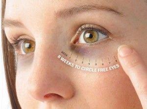 Мімічні зморшки навколо очей: як позбутися в домашніх умовах?